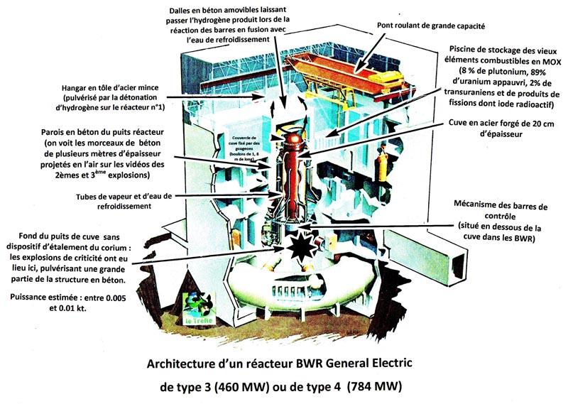 réacteur japonais